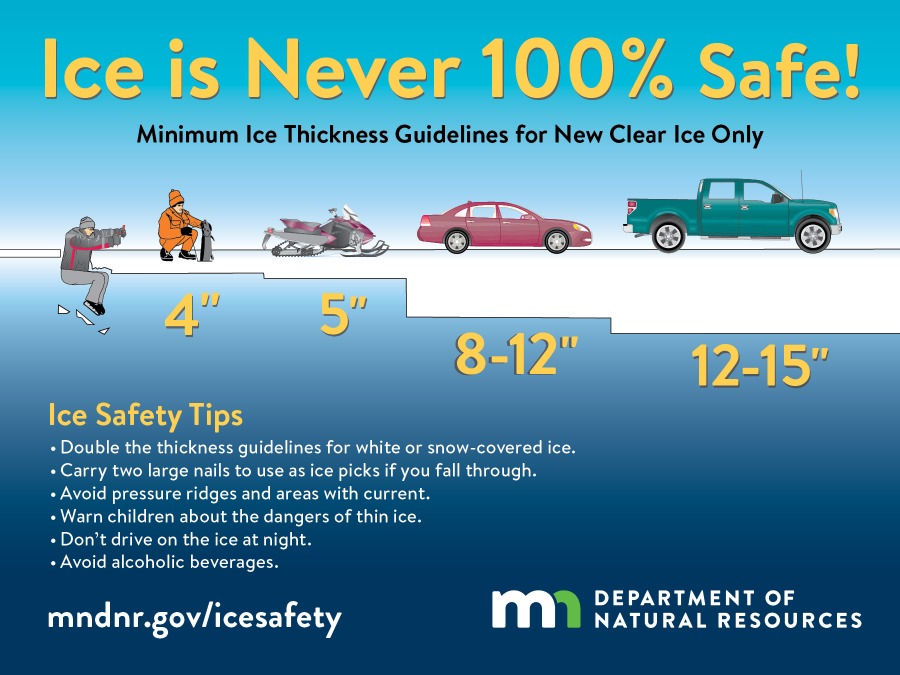 Ice is never 100% safe.
